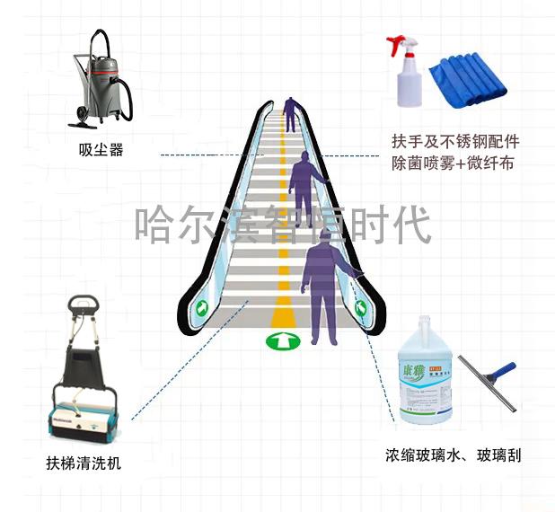 扶梯清洗机-扶梯清洁方案